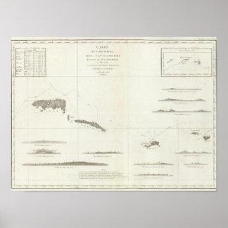 Islas samoanas poster