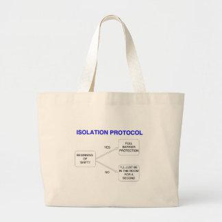 ISOLATION PROTOCOL BAG