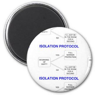 ISOLATION PROTOCOL REFRIGERATOR MAGNET