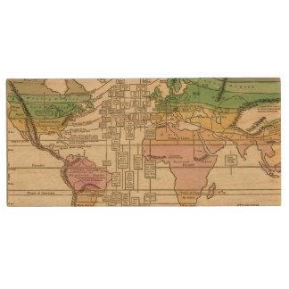 Isothermal chart, productions wood USB 2.0 flash drive