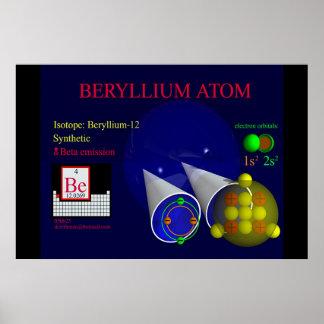 Isótopo Beryllium-12 (impresión) Póster