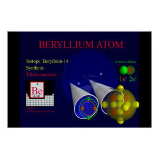 Isótopo Beryllium-14 (impresión) Póster