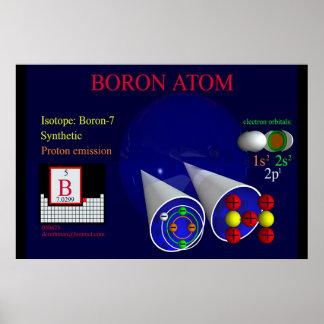 Isótopo Boron-7 (impresión) Póster