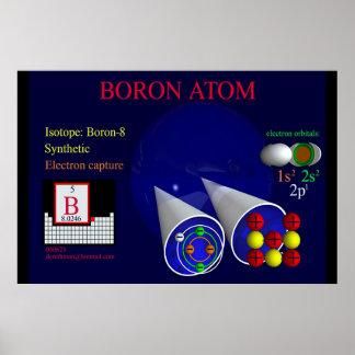 Isótopo Boron-8 (impresión) Póster
