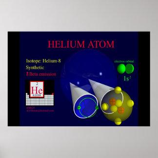 Isótopo Helium-8 (impresión) Póster