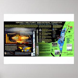 Israeli Nuclear Arsenal Poster