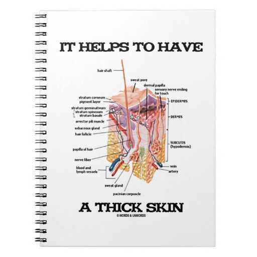 It Helps To Have A Thick Skin (Anatomy Humor) Spiral Notebooks