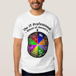 IT Professional Wheel of Answers Dresses
