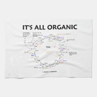 It s All Organic Krebs Cycle Hand Towel