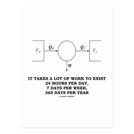 It Takes A Lot Of Work To Exist (Thermodynamics) Postcard