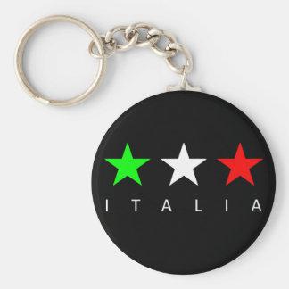 Italia Llaveros