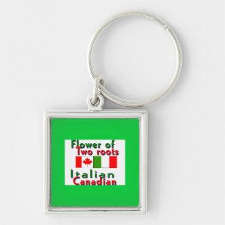 Italian-Canadian Keychain