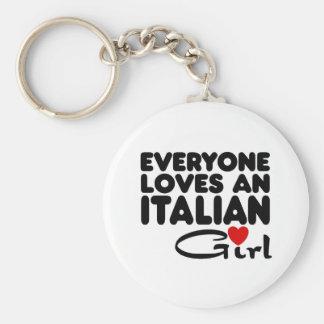 Italian Girl Basic Round Button Keychain
