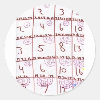 Iterator Classic Round Sticker