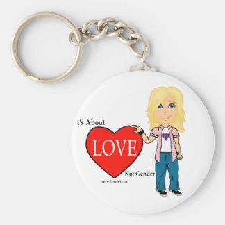 It's About Love Basic Round Button Keychain