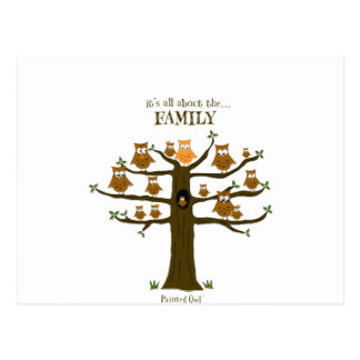 It's All About the Family Postcard