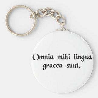 It's all Greek to me. Keychain