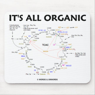 It's All Organic (Krebs Cycle / Citric Acid Cycle) Mouse Pad