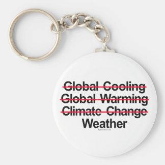 It's called Weather Basic Round Button Keychain