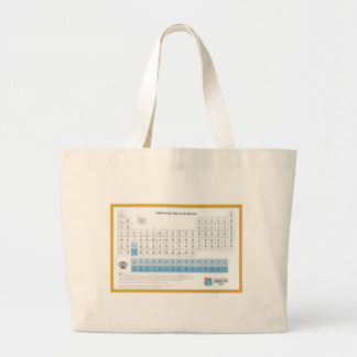 IUPAC Periodic Table New Canvas Bags