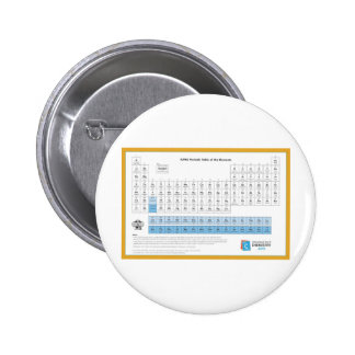 IUPAC Periodic Table New 2 Inch Round Button