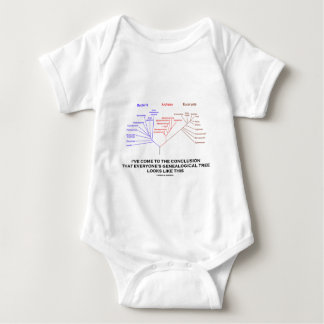 I've Come To The Conclusion Genealogical Tree Baby Bodysuit