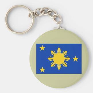 Jack naval las Filipinas, Filipinas Llavero Personalizado