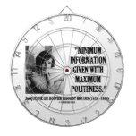 Jacqueline Kennedy Minimum Information Politeness Dart Boards