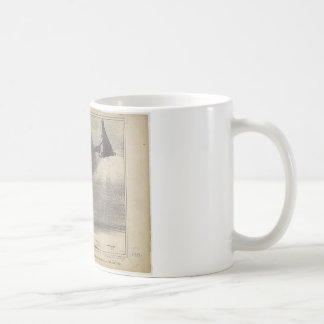 Jacques Babinet by Honore Daumier Coffee Mug
