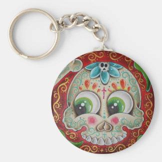 jalapenosverdes basic round button keychain