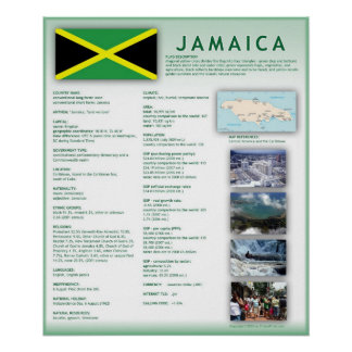 Jamaica Posters