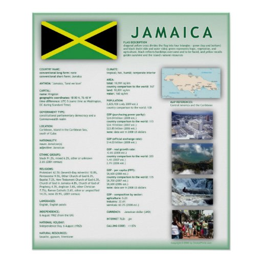 Jamaica Posters