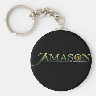 Jamason Hands That Heal CD Basic Round Button Keychain