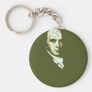 James Madison 4 Llavero Redondo Tipo Pin