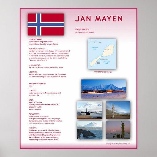 Jan Mayen Poster