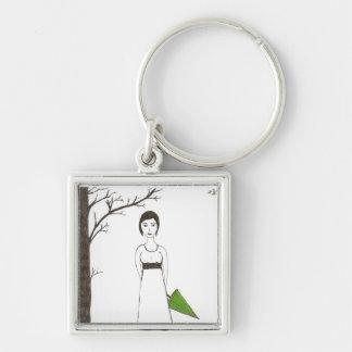Jane Austen's rice Portrait Keychain