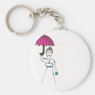Jane austen's world keychain