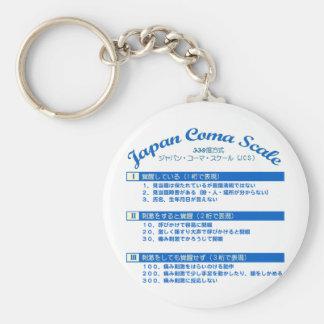 Japan coma scale keychain