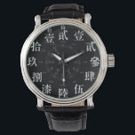 "Japan difficult old kanji style [black face] wrist watch<br><div class=""desc"">It is a dial of an old Chinese numeral.  昔の漢数字の時計です。</div>"