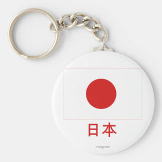 Japan Flag with Name in Japanese Keychain