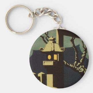 Japan Keychain