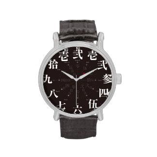 Japan old kanji style black face wristwatch