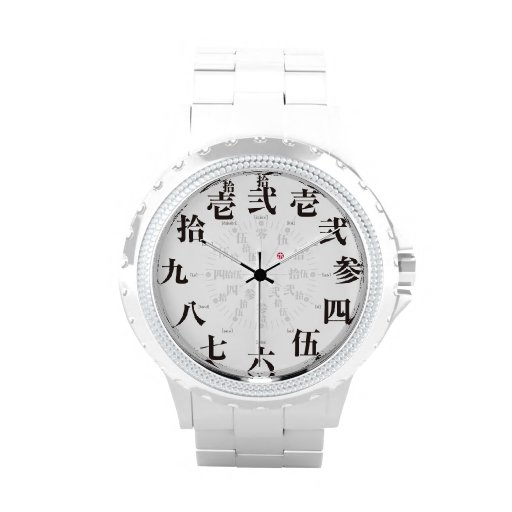 how to say wristwatch in chinese