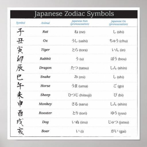 Japanese 12 Zodiac Symbol Chart Poster