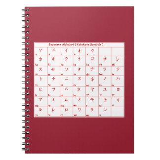 Japanese Alphabet Katakana LANGUAGES SYMBOLS Notebook
