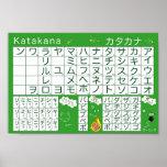 Japanese Alphabet (Katakana) Poster
