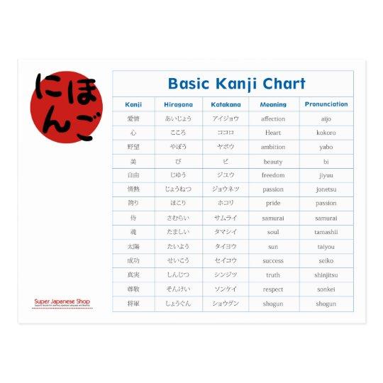 Japanese Basic Kanji Chart (Affection) Postcard