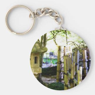 Japanese Birdhouse Keychain