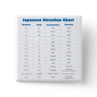 Japanese Direction Button