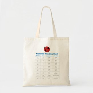 Japanese Direction Chart Canvas Bags